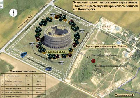 Колизей в Крыму