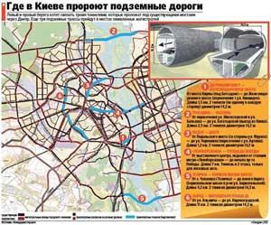 Строительство тоннеля в Киеве