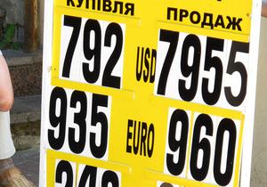 курс валют прогноз на 1 квартал 2011